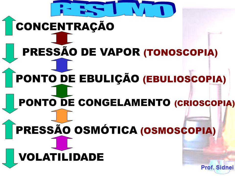 Prof. Sidnei CONCENTRAÇÃO PRESSÃO DE VAPOR (TONOSCOPIA) PONTO DE EBULIÇÃO (EBULIOSCOPIA) PONTO DE CONGELAMENTO (CRIOSCOPIA) PRESSÃO OSMÓTICA (OSMOSCOP