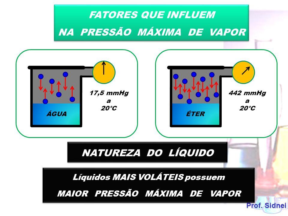 Prof. Sidnei FATORES QUE INFLUEM NA PRESSÃO MÁXIMA DE VAPOR FATORES QUE INFLUEM NA PRESSÃO MÁXIMA DE VAPOR 17,5 mmHg a 20°C ÁGUA 442 mmHg a 20°C ÉTER