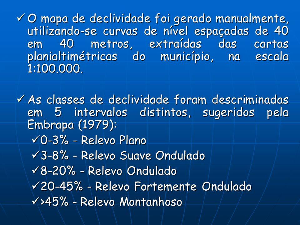 O mapa de declividade foi gerado manualmente, utilizando-se curvas de nível espaçadas de 40 em 40 metros, extraídas das cartas planialtimétricas do mu