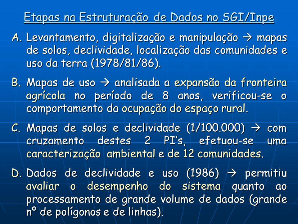 Etapas na Estruturação de Dados no SGI/Inpe A.Levantamento, digitalização e manipulação mapas de solos, declividade, localização das comunidades e uso