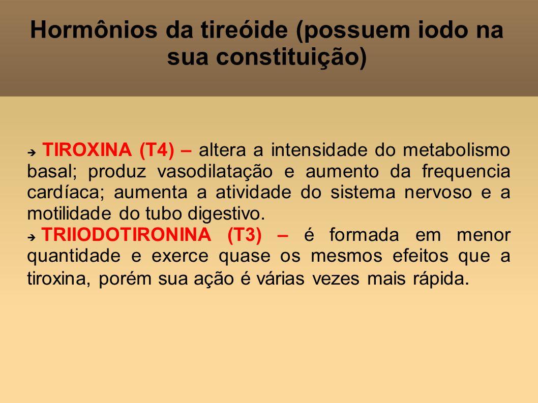 Hormônios da tireóide (possuem iodo na sua constituição) TIROXINA (T4) – altera a intensidade do metabolismo basal; produz vasodilatação e aumento da