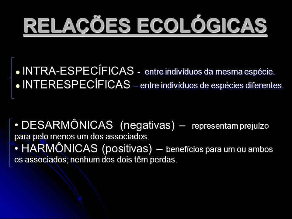 COMPETIÇÃO INTERESPECÍFICA (+/-) Relação na qual indivíduos da mesma espécie ou de espécies diferentes disputam pelos mesmos recursos, que podem ser alimento, espaço, luminosidade, etc.