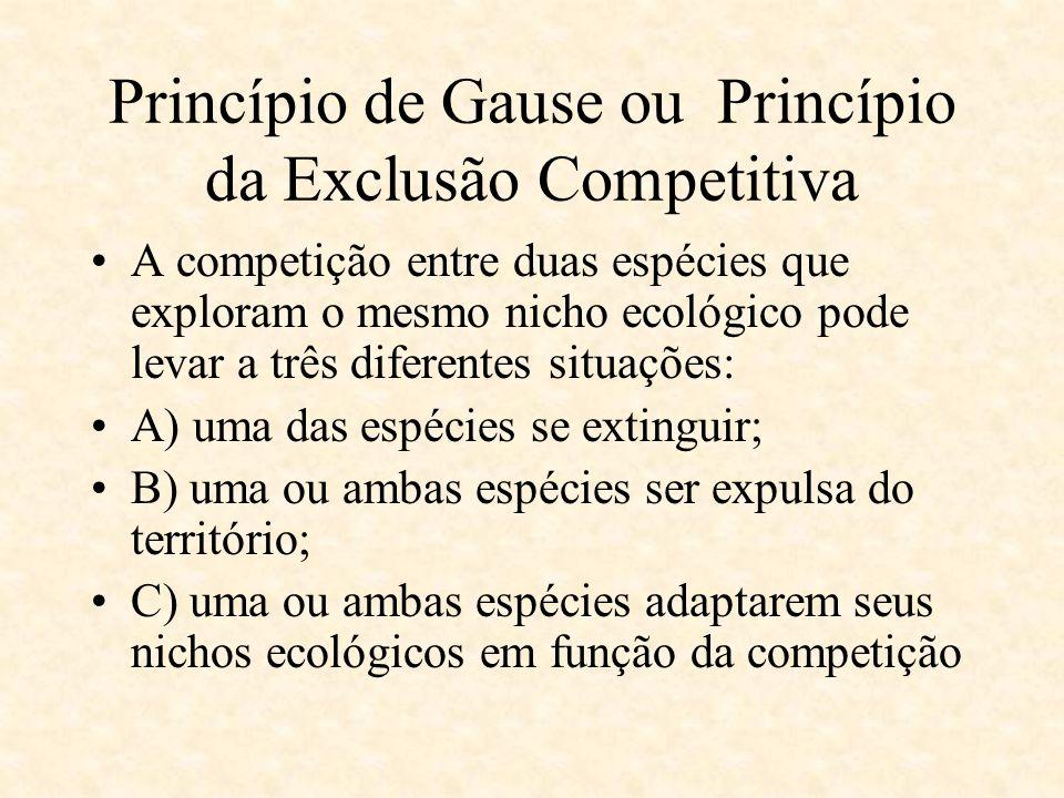Princípio de Gause ou Princípio da Exclusão Competitiva A competição entre duas espécies que exploram o mesmo nicho ecológico pode levar a três difere
