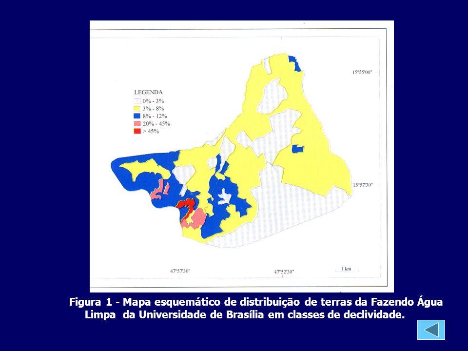 Figura 1 - Mapa esquemático de distribuição de terras da Fazendo Água Limpa da Universidade de Brasília em classes de declividade.