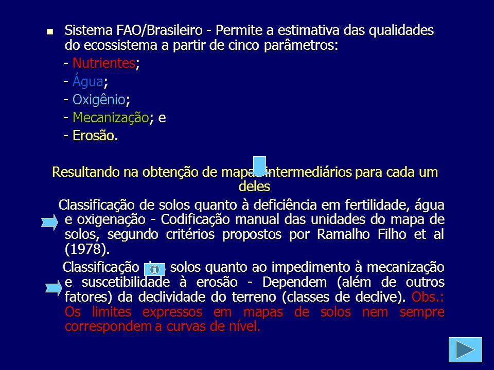 Sistema FAO/Brasileiro - Permite a estimativa das qualidades do ecossistema a partir de cinco parâmetros: Sistema FAO/Brasileiro - Permite a estimativa das qualidades do ecossistema a partir de cinco parâmetros: - Nutrientes; - Nutrientes; - Água; - Água; - Oxigênio; - Oxigênio; - Mecanização; e - Mecanização; e - Erosão.