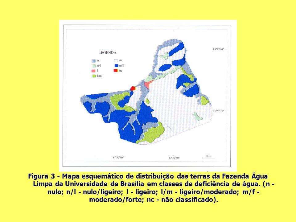 Figura 3 - Mapa esquemático de distribuição das terras da Fazenda Água Limpa da Universidade de Brasília em classes de deficiência de água. (n - nulo;