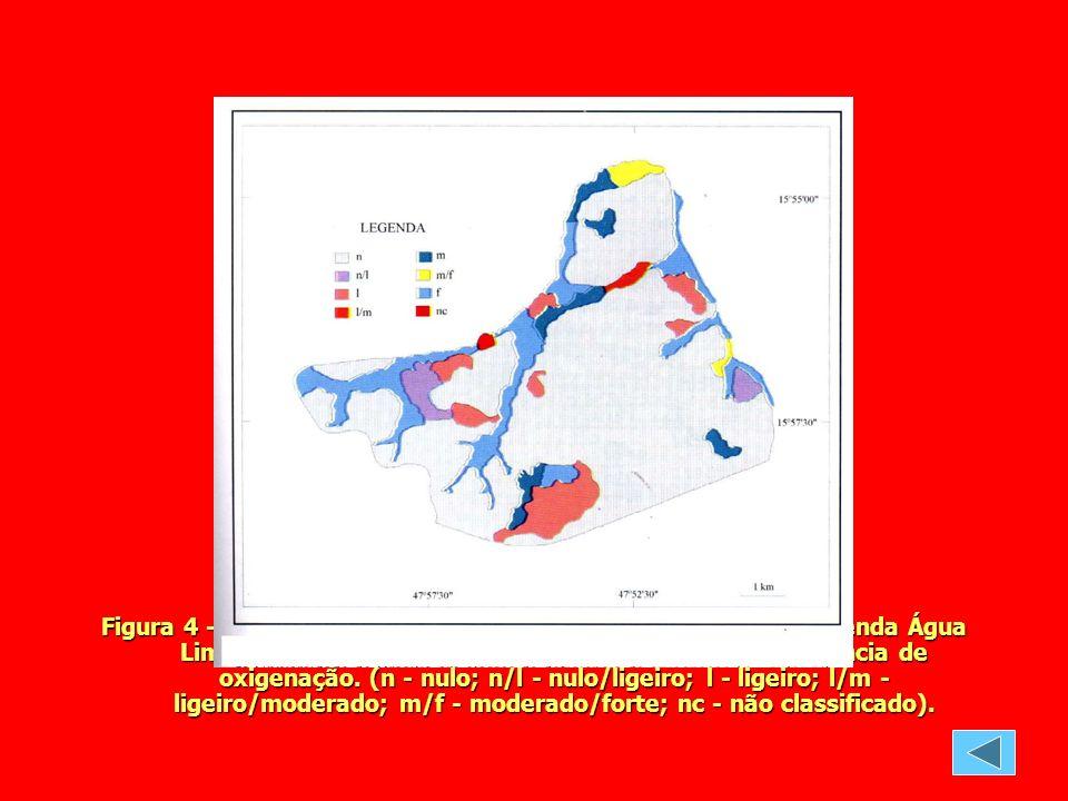 Figura 4 - Mapa esquemático de distribuição das terras da Fazenda Água Limpa da Universidade de Brasília em classes de deficiência de oxigenação. (n -