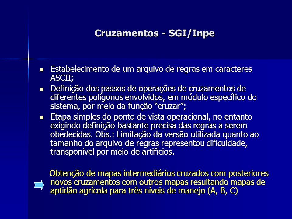 Cruzamentos - SGI/Inpe Estabelecimento de um arquivo de regras em caracteres ASCII; Estabelecimento de um arquivo de regras em caracteres ASCII; Defin