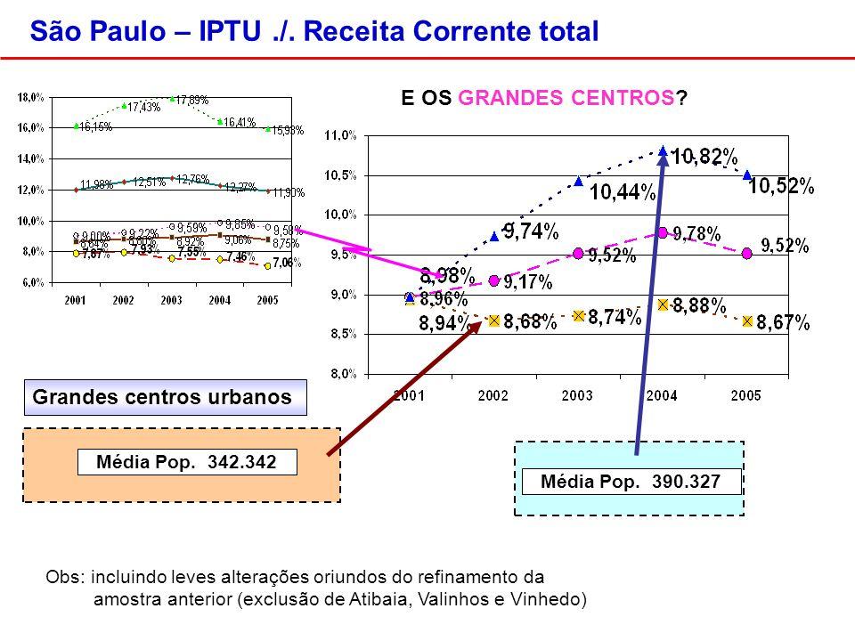 E OS GRANDES CENTROS. Grandes centros urbanos São Paulo – IPTU./.