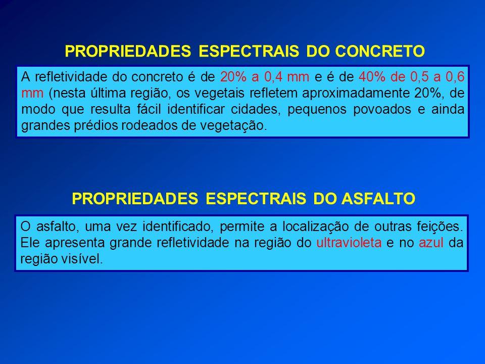 PROPRIEDADES ESPECTRAIS DO CONCRETO A refletividade do concreto é de 20% a 0,4 mm e é de 40% de 0,5 a 0,6 mm (nesta última região, os vegetais reflete