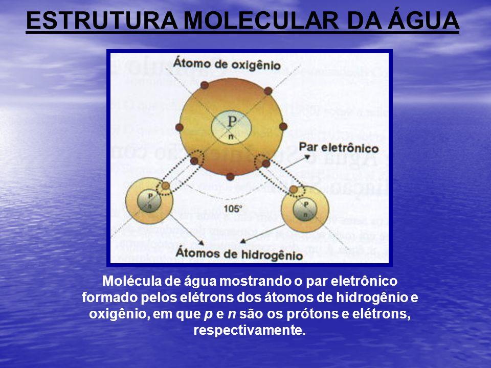 INTERAÇÃO DA RADIAÇÃO ELETROMAGNÉTICA COM A ÁGUA Curvas de reflectância da água nos estados líquido, gasoso (nuvem) e sólido (neve) Água líquida: absorve toda a radiação eletromagnética abaixo de 380 nm e acima de 700 nm (absorção total).