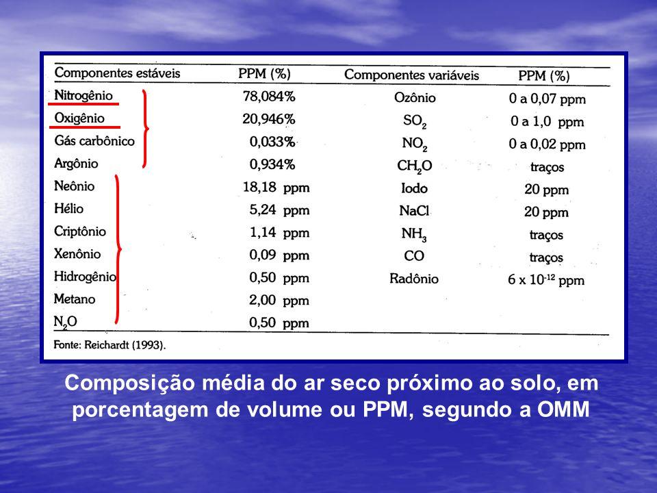 FENÔMENO DA REFRAÇÃO Quando a radiação eletromagnética passa do vácuo para um outro meio, ela se refrata e sua velocidade diminui, que é função do meio (comprimento de onda se modifica e freqüência se mantém constante) Lei de Snell Considerando a passagem de radiação no vácuo EXEMPLO O índice de refração é valor com o qual se mede a capacidade do material de causar refração.
