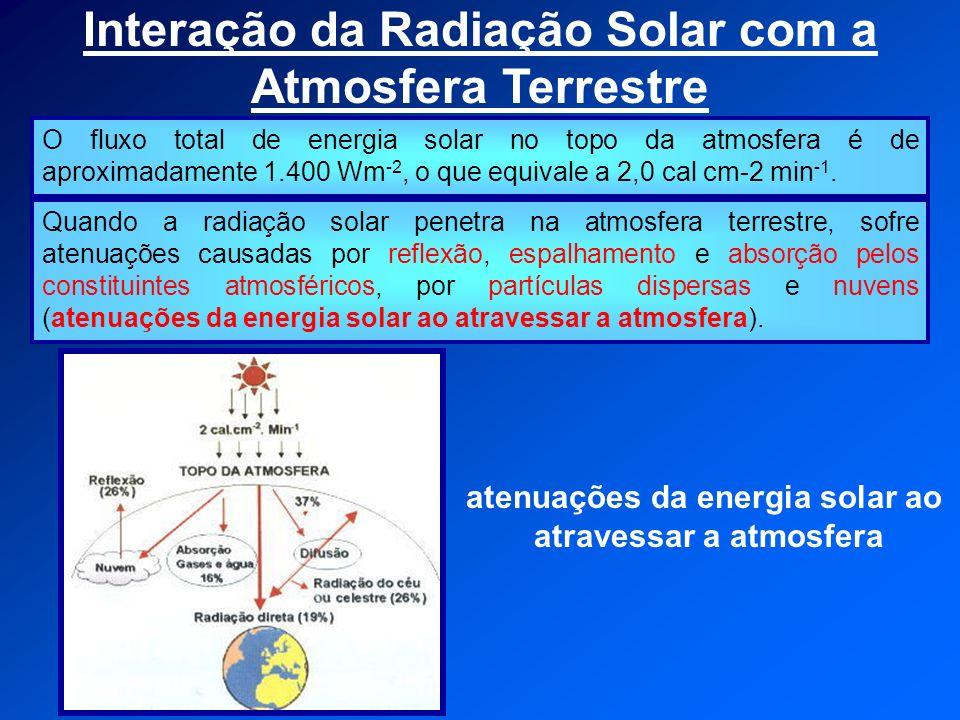 Interação da Radiação Solar com a Atmosfera Terrestre O fluxo total de energia solar no topo da atmosfera é de aproximadamente 1.400 Wm -2, o que equivale a 2,0 cal cm-2 min -1.