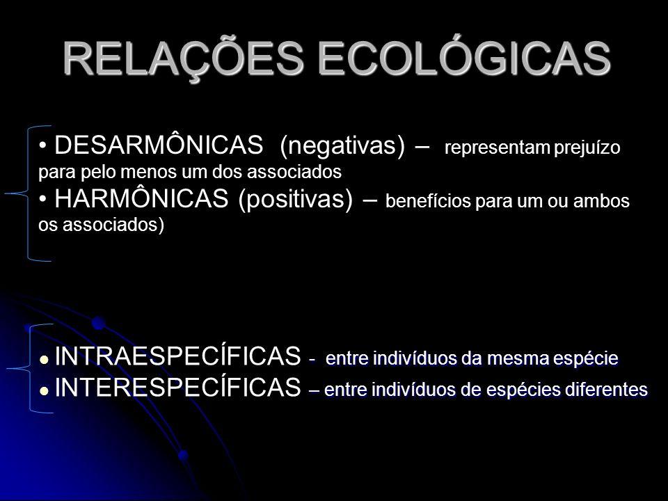 RELAÇÕES ECOLÓGICAS - entre indivíduos da mesma espécie INTRAESPECÍFICAS - entre indivíduos da mesma espécie – entre indivíduos de espécies diferentes