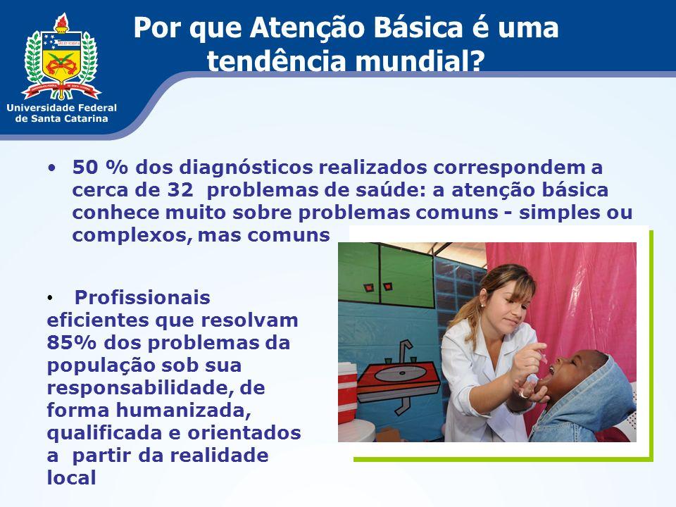 Por que Atenção Básica é uma tendência mundial? 50 % dos diagnósticos realizados correspondem a cerca de 32 problemas de saúde: a atenção básica conhe
