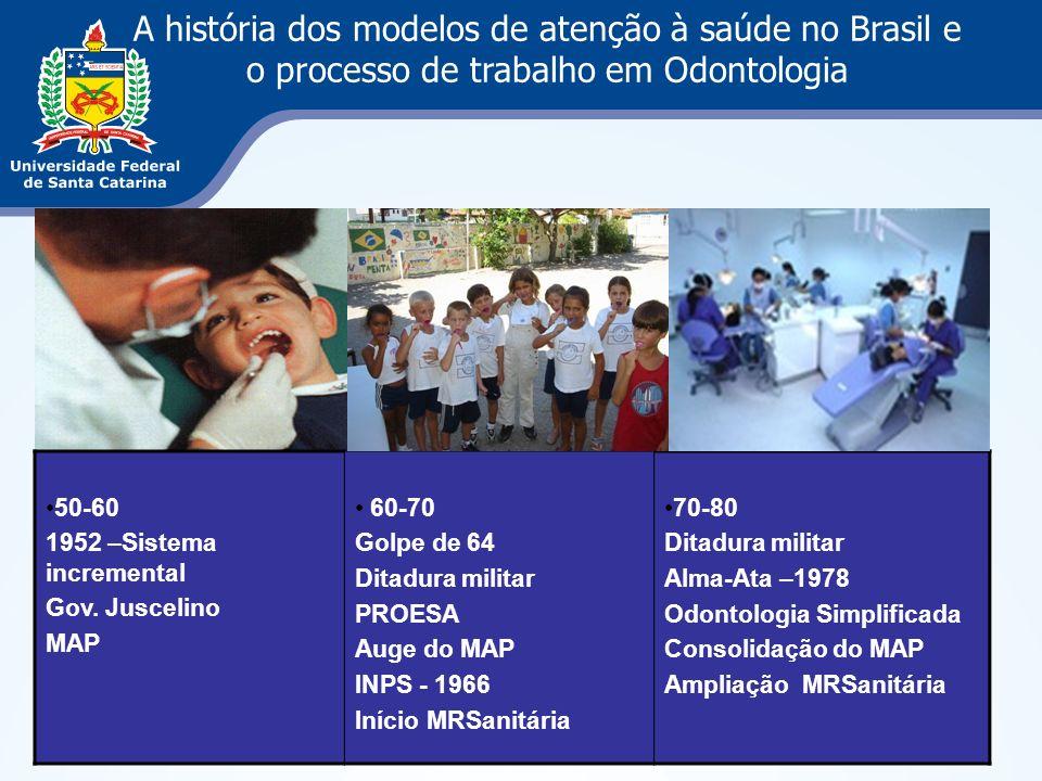 A história dos modelos de atenção à saúde no Brasil e o processo de trabalho em Odontologia 50-60 1952- Sistema Incremental Gov.Juscelino MAP 50-60 19