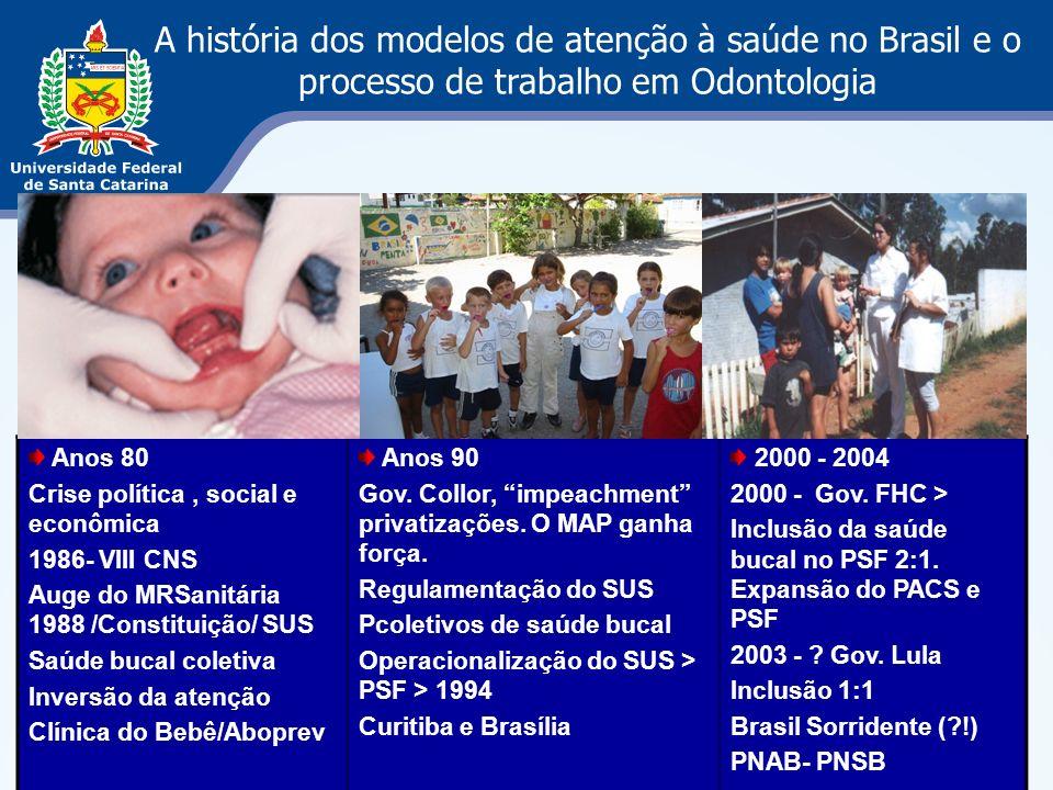 A história dos modelos de atenção à saúde no Brasil e o processo de trabalho em Odontologia Anos 80 Crise política, social e econômica 1986- VIII CNS