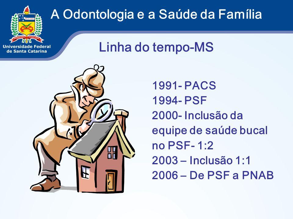A Odontologia e a Saúde da Família Linha do tempo-MS 1991- PACS 1994- PSF 2000- Inclusão da equipe de saúde bucal no PSF- 1:2 2003 – Inclusão 1:1 2006