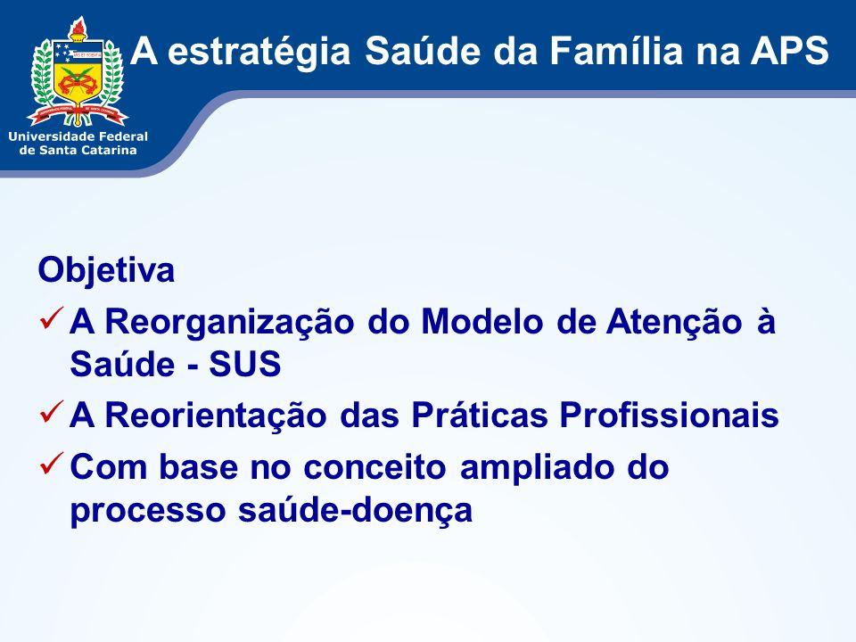 Objetiva A Reorganização do Modelo de Atenção à Saúde - SUS A Reorientação das Práticas Profissionais Com base no conceito ampliado do processo saúde-
