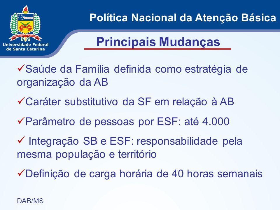 Principais Mudanças Saúde da Família definida como estratégia de organização da AB Caráter substitutivo da SF em relação à AB Parâmetro de pessoas por