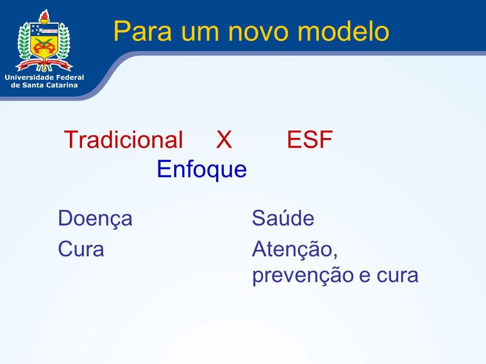 Para um novo modelo Tradicional X ESF Enfoque Doença Saúde CuraAtenção, prevenção e cura