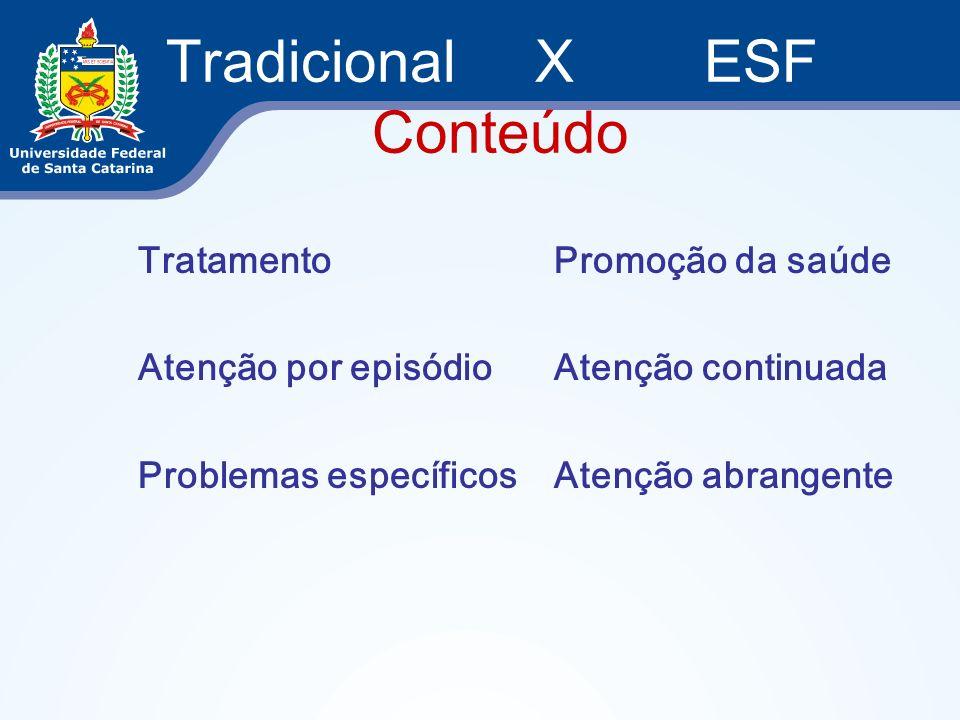 Tradicional X ESF Conteúdo Tratamento Atenção por episódio Problemas específicos Promoção da saúde Atenção continuada Atenção abrangente