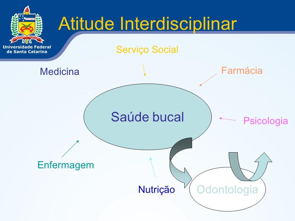 Atitude Interdisciplinar Saúde bucal Odontologia Psicologia Farmácia Serviço Social Medicina Enfermagem Nutrição
