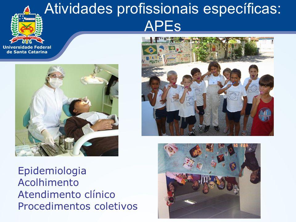 Atividades profissionais específicas: APEs Epidemiologia Acolhimento Atendimento clínico Procedimentos coletivos