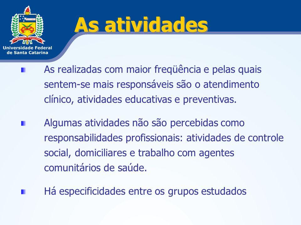 As atividades As realizadas com maior freqüência e pelas quais sentem-se mais responsáveis são o atendimento clínico, atividades educativas e preventi