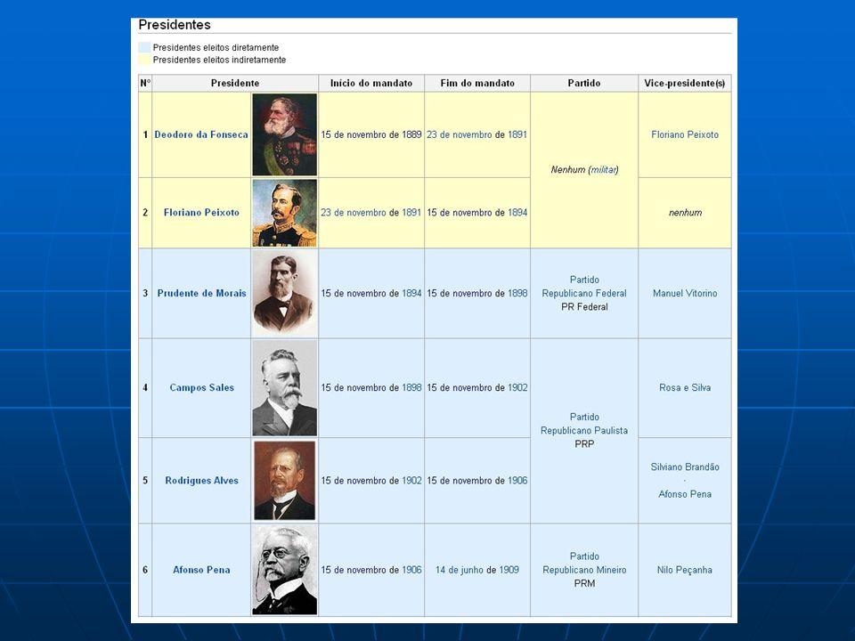 Revolta da Vacina A chamada Revolta da Vacina ocorreu de 10 a 16 de novembro de 1904 na cidade do Rio de Janeiro.