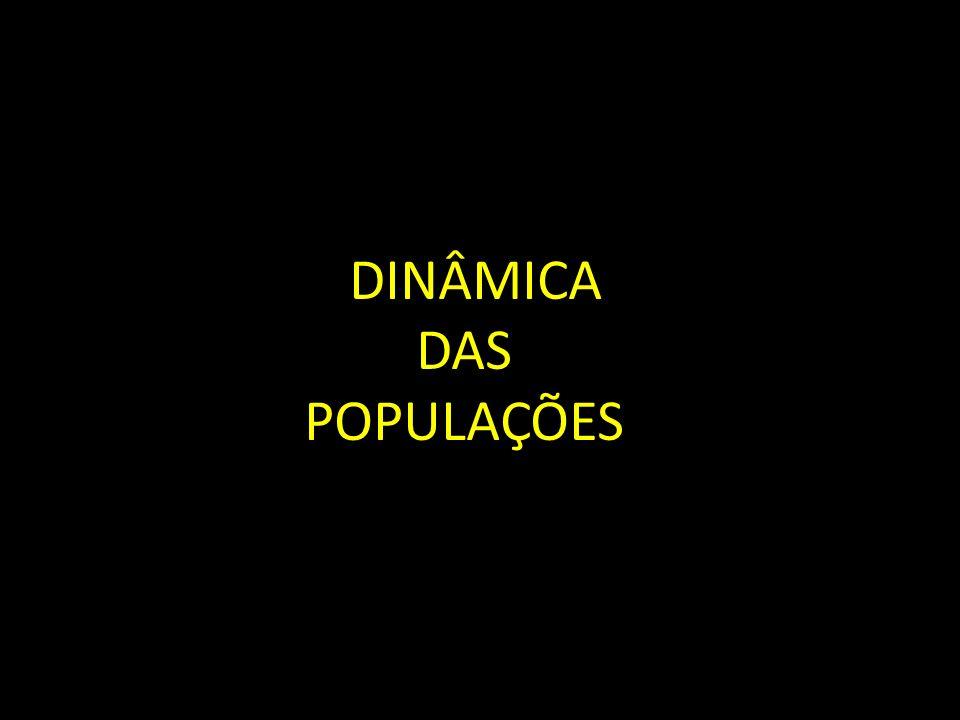DDINÂMICA DAS POPULAÇÕES