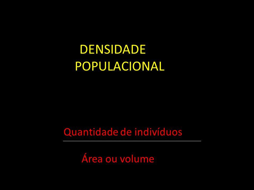 DENSIDADE POPULACIONAL Quantidade de indivíduos Área ou volume