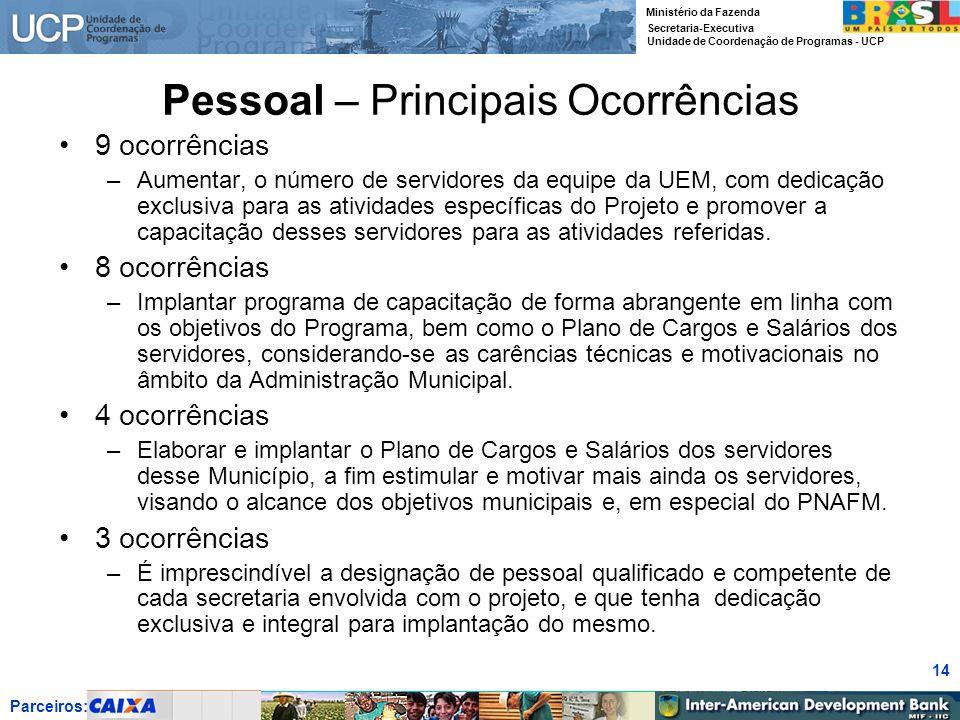 Parceiros: Ministério da Fazenda Secretaria-Executiva Unidade de Coordenação de Programas - UCP 14 Pessoal – Principais Ocorrências 9 ocorrências –Aum