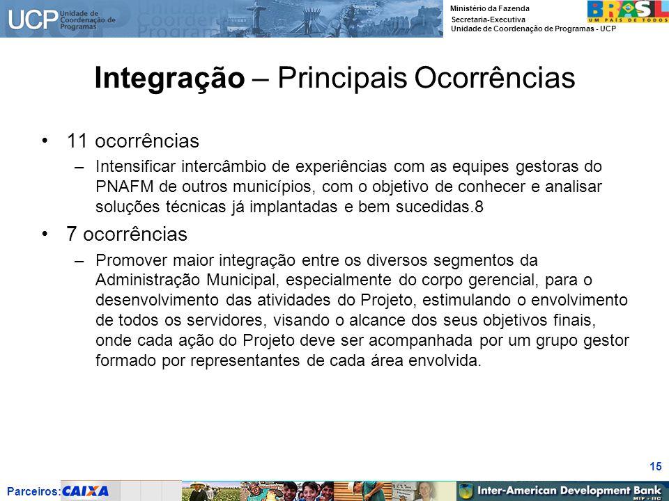 Parceiros: Ministério da Fazenda Secretaria-Executiva Unidade de Coordenação de Programas - UCP 15 Integração – Principais Ocorrências 11 ocorrências