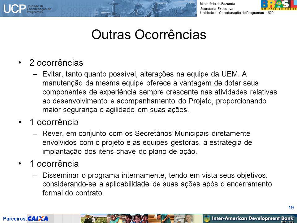 Parceiros: Ministério da Fazenda Secretaria-Executiva Unidade de Coordenação de Programas - UCP 19 Outras Ocorrências 2 ocorrências –Evitar, tanto qua