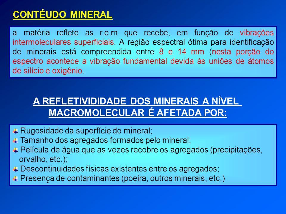 CONTÉUDO MINERAL a matéria reflete as r.e.m que recebe, em função de vibrações intermoleculares superficiais. A região espectral ótima para identifica