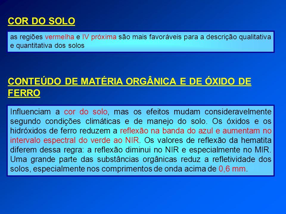 COR DO SOLO as regiões vermelha e IV próxima são mais favoráveis para a descrição qualitativa e quantitativa dos solos CONTEÚDO DE MATÉRIA ORGÂNICA E