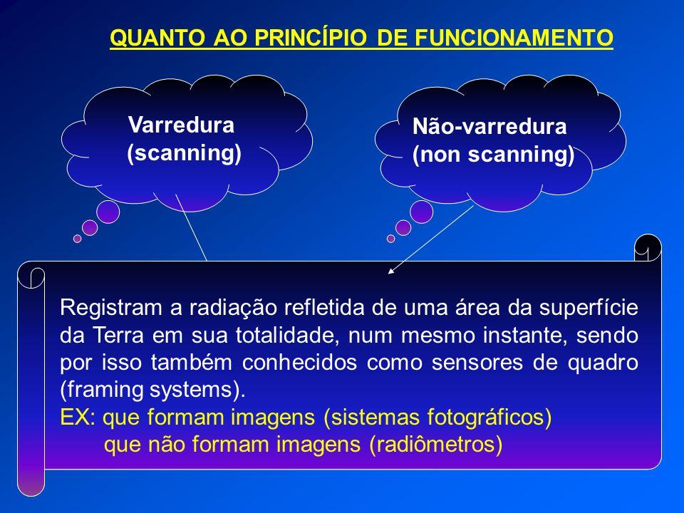 QUANTO AO PRINCÍPIO DE FUNCIONAMENTO Varredura (scanning) Não-varredura (non scanning) A imagem da cena é formada pela aquisição seqüencial de imagens