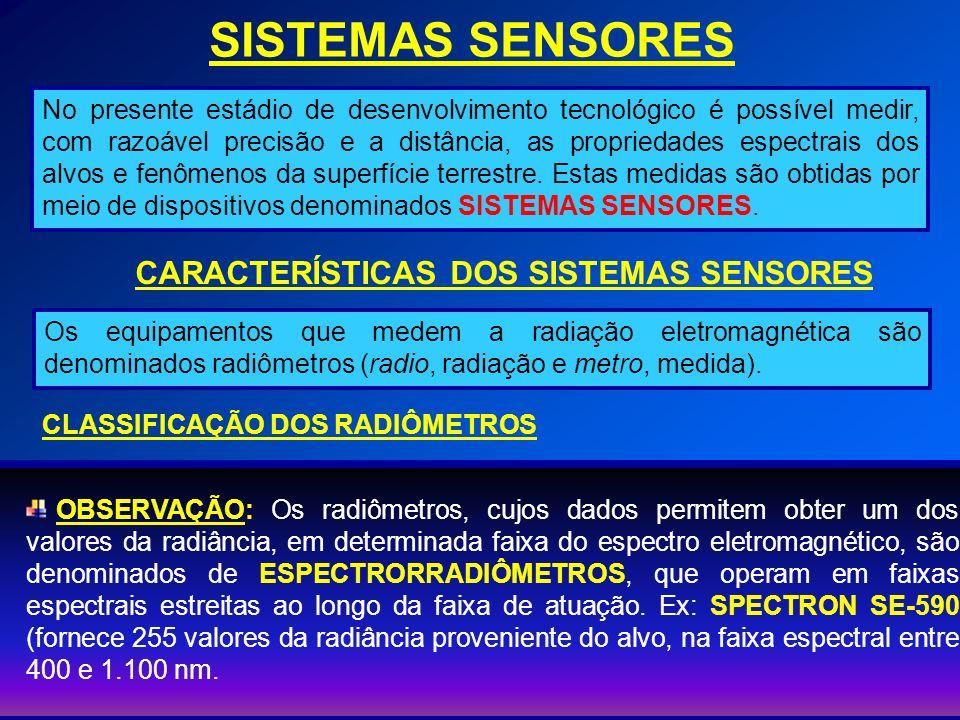 Comportamento espectral de 2 cultivares de trigo 30IV médio2702.080 – 2.350TM7 120IV termal2.10010.400 – 12.500TM6 30IV médio2001.550 – 1.750TM5 30IV próximo140760 – 900TM4 30Vermelho60630 – 690TM3 30Verde80520 – 600TM2 30Azul70450 – 520TM1 Resolução espacial Região espectral nm*Faixa espectral (m x m) Banda Características espectrais e espaciais do sensor Thematic Mapper (TM) do LANDSAT * nm é resolução espectral de cada sensor.