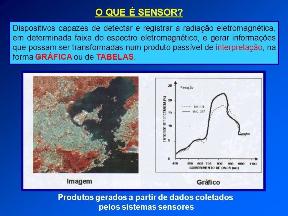 O QUE É SENSOR? Dispositivos capazes de detectar e registrar a radiação eletromagnética, em determinada faixa do espectro eletromagnético, e gerar inf