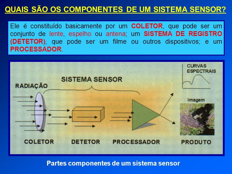 QUAIS SÃO OS COMPONENTES DE UM SISTEMA SENSOR? Ele é constituído basicamente por um COLETOR, que pode ser um conjunto de lente, espelho ou antena; um