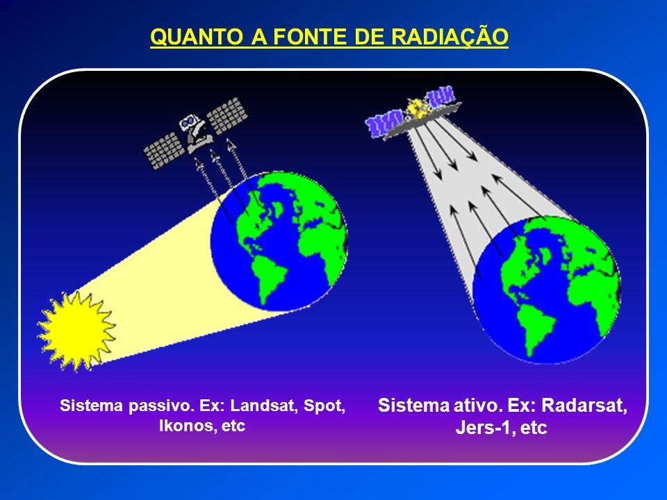 QUANTO A FONTE DE RADIAÇÃO Sistema passivo. Ex: Landsat, Spot, Ikonos, etc Sistema ativo. Ex: Radarsat, Jers-1, etc