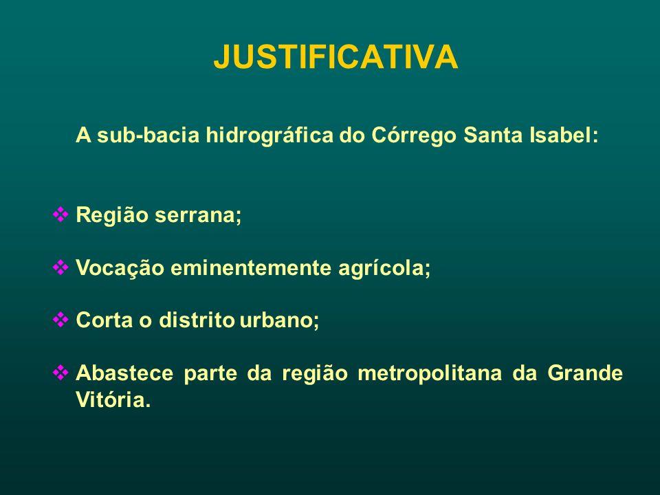 OBJETIVO Realizar a classificação não supervisionada e supervisionada da sub-bacia do Córrego Santa Isabel, Domingos Martins, ES e avaliar as metodologias utilizadas.