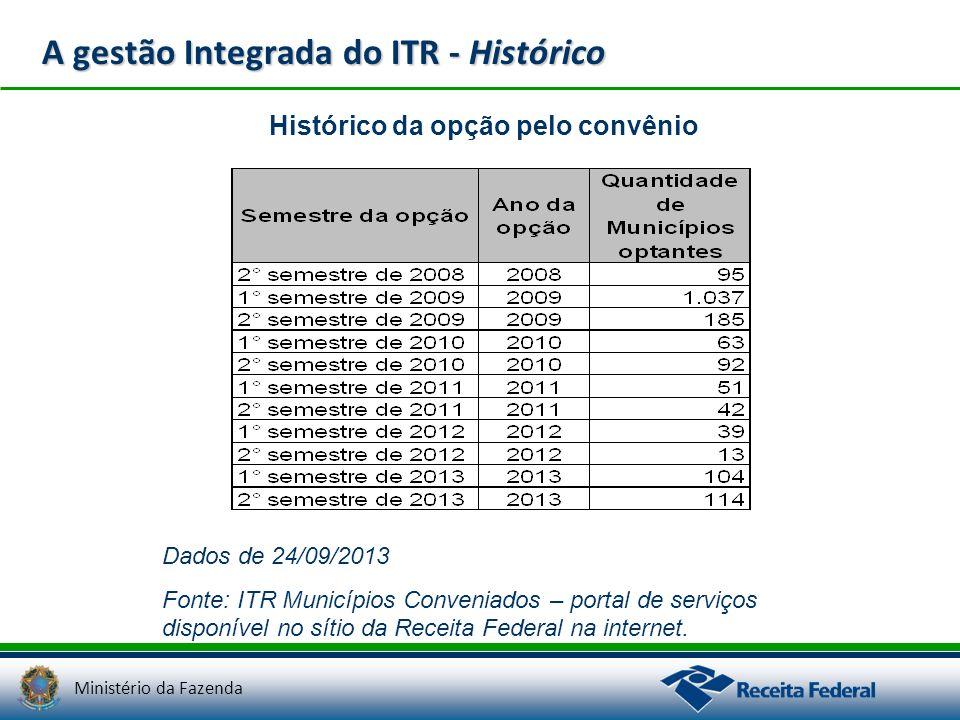 Ministério da Fazenda Dados de 24/09/2013 Fonte: ITR Municípios Conveniados – portal de serviços disponível no sítio da Receita Federal na internet. H