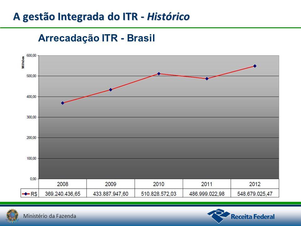 Ministério da Fazenda A gestão Integrada do ITR - Histórico Arrecadação ITR - Brasil