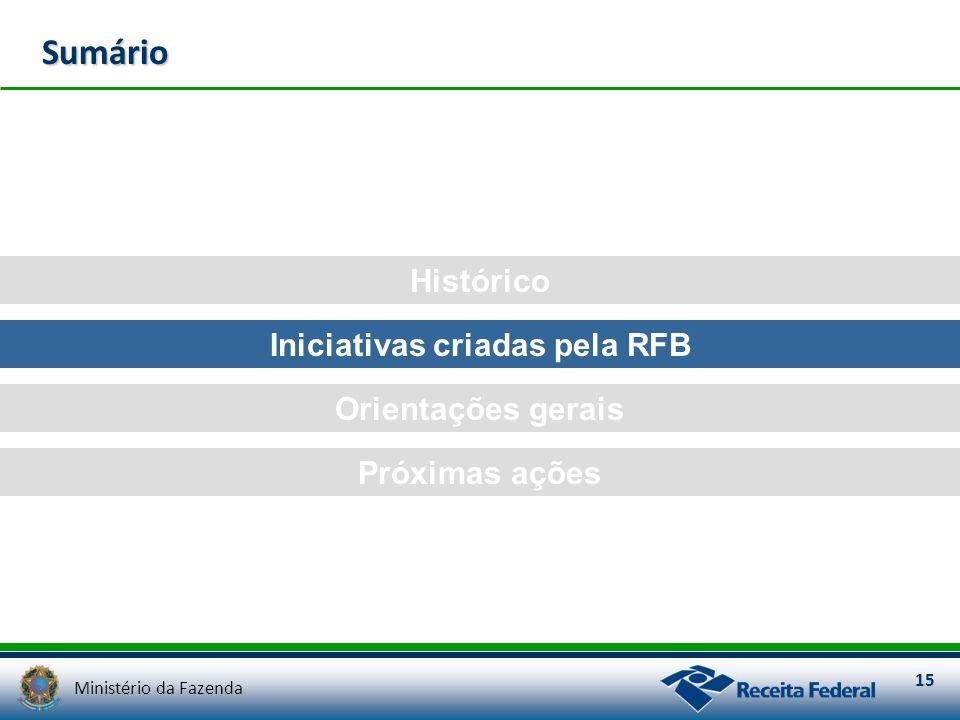Ministério da Fazenda 15 Histórico Iniciativas criadas pela RFB Orientações gerais Sumário Próximas ações