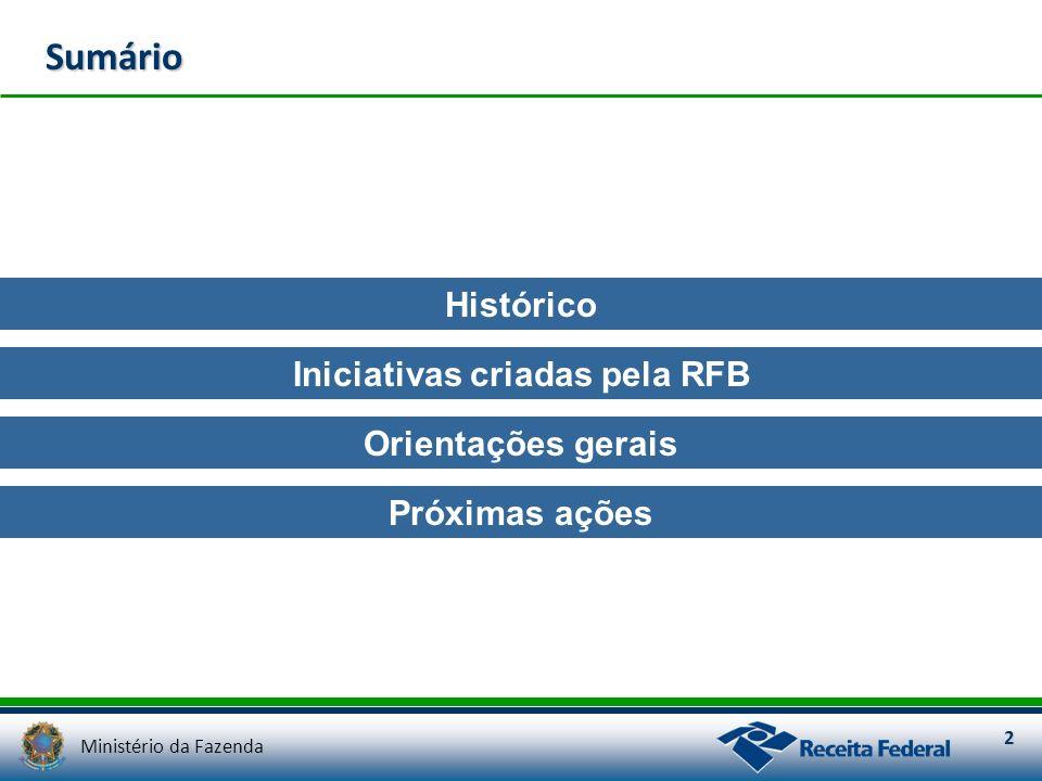 Ministério da Fazenda 2 Histórico Iniciativas criadas pela RFB Orientações gerais Sumário Próximas ações