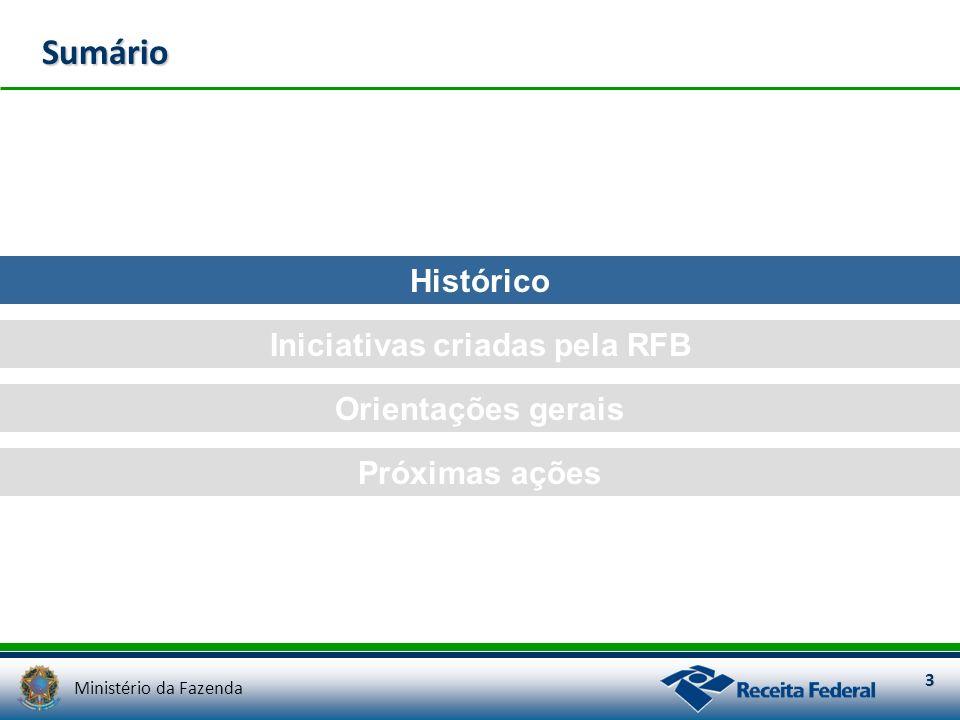 Ministério da Fazenda Iniciativas criadas pela RFB – Portal ITR Módulo de Fiscalização Estatística: posição do andamento do trabalho
