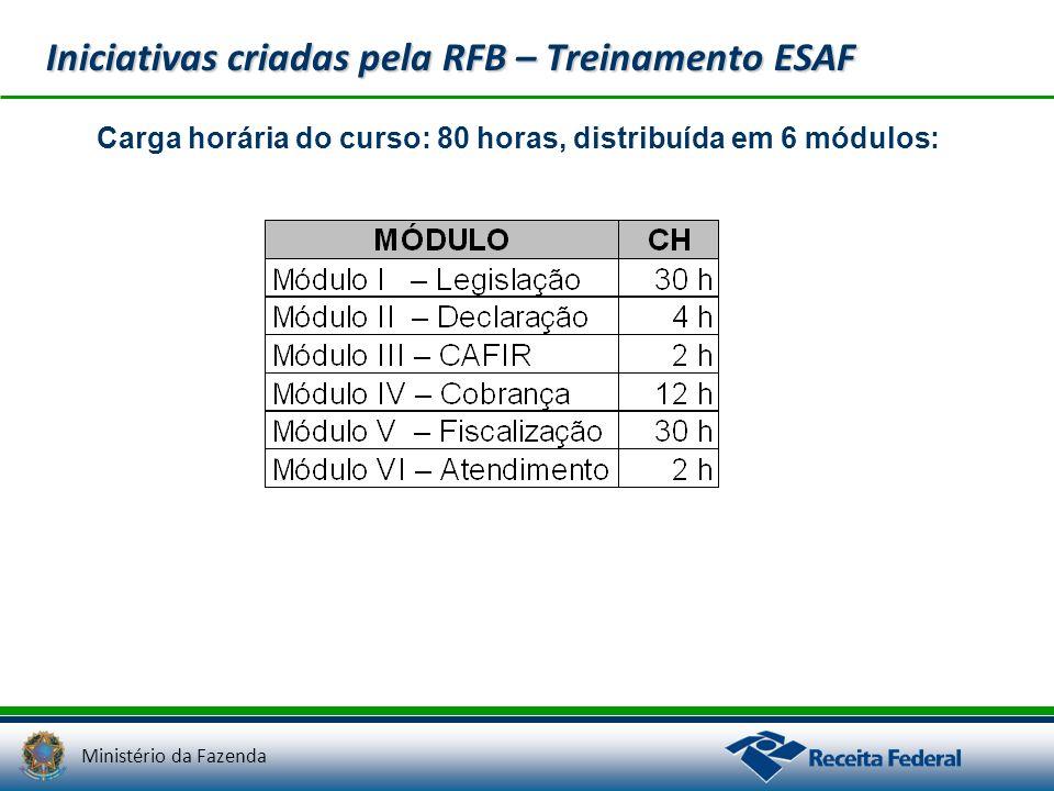 Ministério da Fazenda Iniciativas criadas pela RFB – Treinamento ESAF Carga horária do curso: 80 horas, distribuída em 6 módulos:
