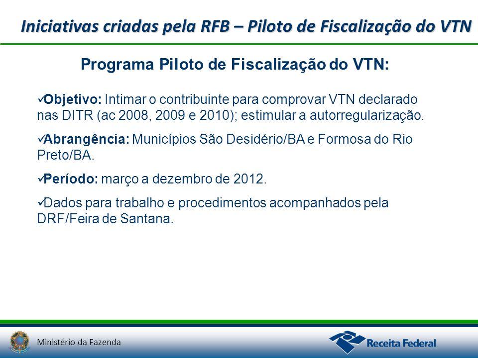 Ministério da Fazenda Iniciativas criadas pela RFB – Piloto de Fiscalização do VTN Programa Piloto de Fiscalização do VTN: Objetivo: Intimar o contrib